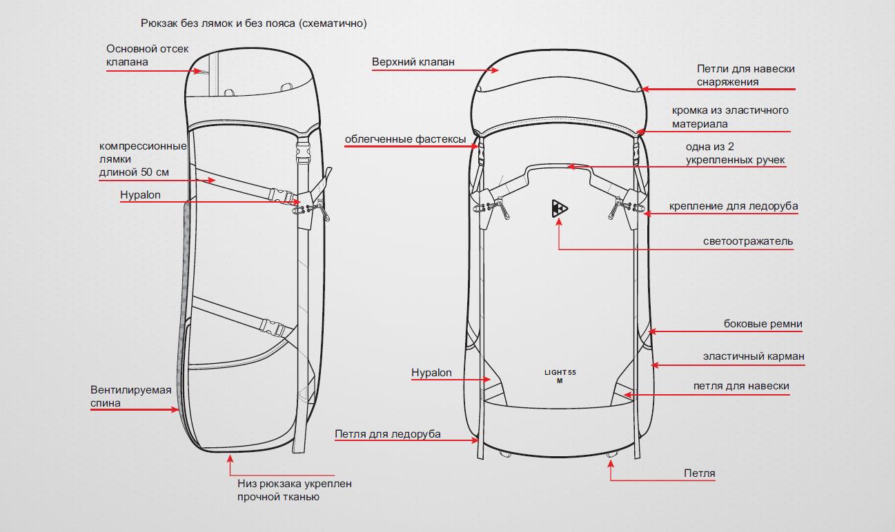 Схема рюкзаков Light
